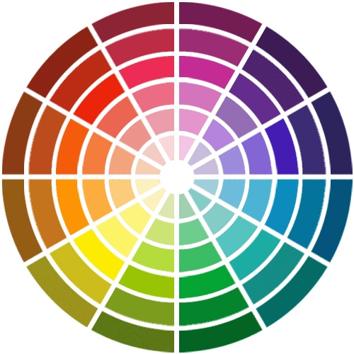 La signification des couleurs for Association des couleurs en decoration